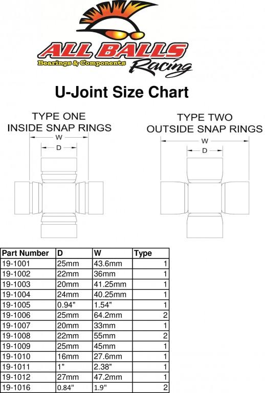 Universal Joint Kit Atv Atv Polaris 455 Diesel 455 4x4